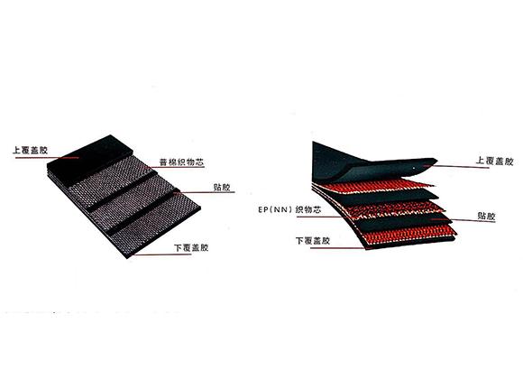 强力织物芯输送带